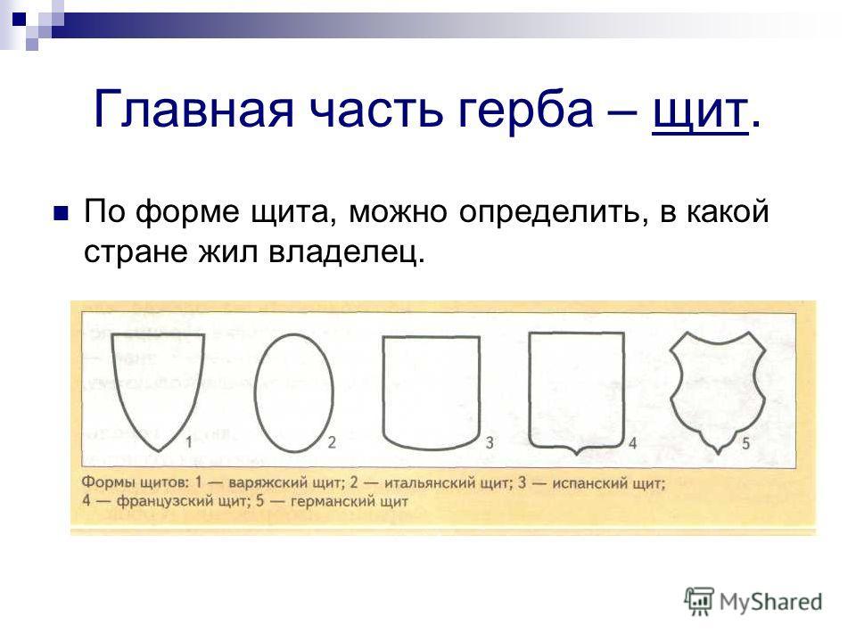 Главная часть герба – щит. По форме щита, можно определить, в какой стране жил владелец.