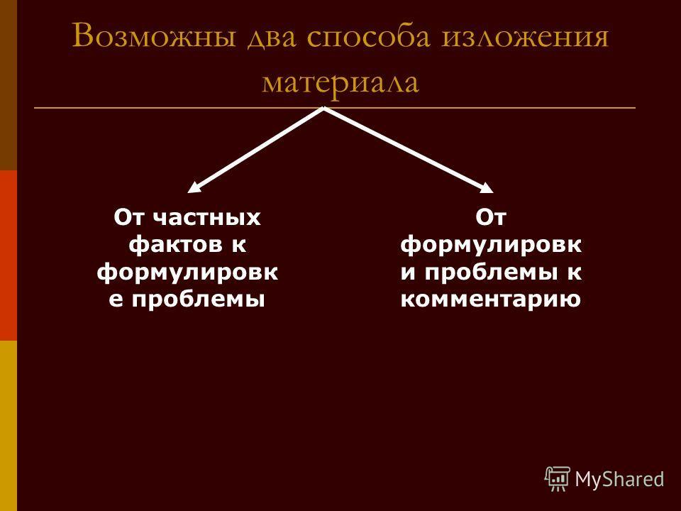Возможны два способа изложения материала От частных фактов к формулировк е проблемы От формулировк и проблемы к комментарию