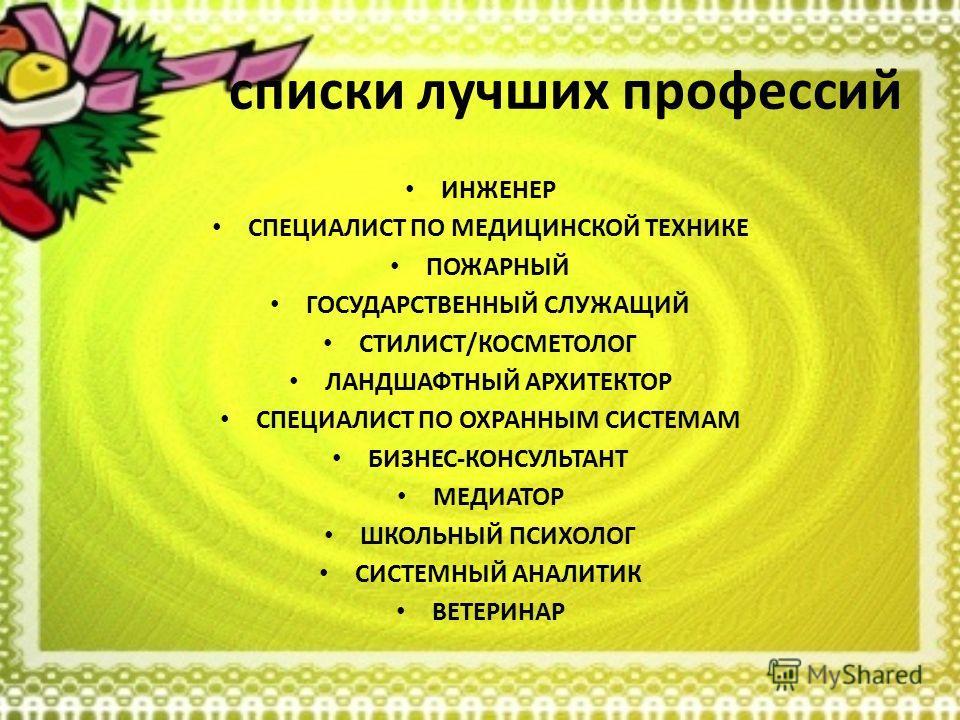 списки лучших профессий ИНЖЕНЕР СПЕЦИАЛИСТ ПО МЕДИЦИНСКОЙ ТЕХНИКЕ ПОЖАРНЫЙ ГОСУДАРСТВЕННЫЙ СЛУЖАЩИЙ СТИЛИСТ/КОСМЕТОЛОГ ЛАНДШАФТНЫЙ АРХИТЕКТОР СПЕЦИАЛИСТ ПО ОХРАННЫМ СИСТЕМАМ БИЗНЕС-КОНСУЛЬТАНТ МЕДИАТОР ШКОЛЬНЫЙ ПСИХОЛОГ СИСТЕМНЫЙ АНАЛИТИК ВЕТЕРИНАР