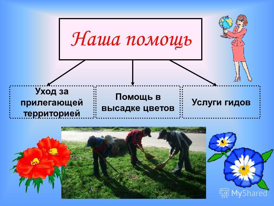 Наша помощь Уход за прилегающей территорией Помощь в высадке цветов Услуги гидов
