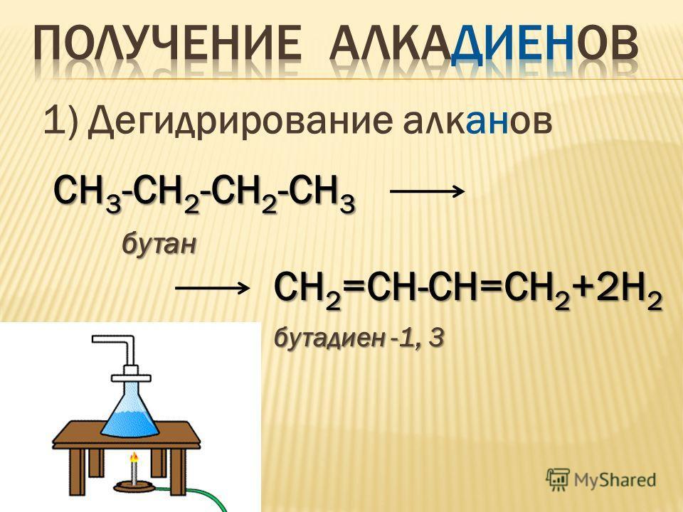 1) Дегидрирование алканов СН 3 -СН 2 -СН 2 -СН 3 бутан бутан СН 2 =СН-СН=СН 2 +2Н 2 бутадиен -1, 3