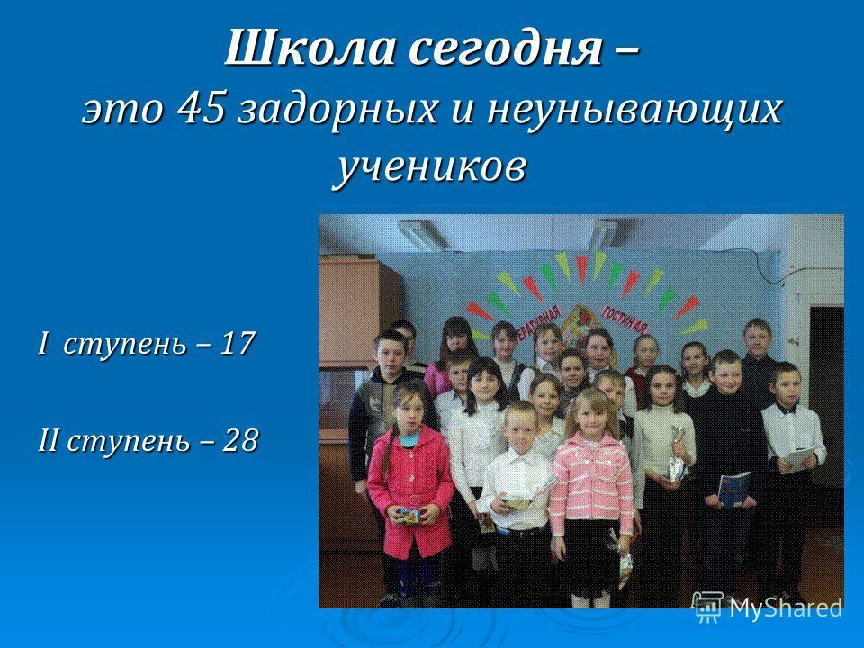 Школа сегодня – это 45 задорных и неунывающих учеников I ступень – 17 II ступень – 28