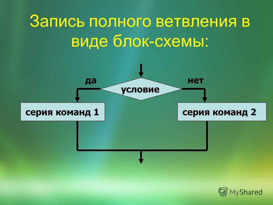 Запись полного ветвления в виде блок-схемы: условие серия команд 1серия команд 2 данет