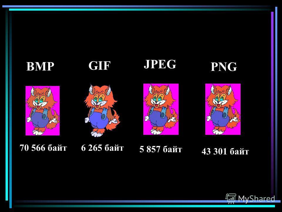 70 566 байт BMP GIF 6 265 байт JPEG 5 857 байт PNG 43 301 байт