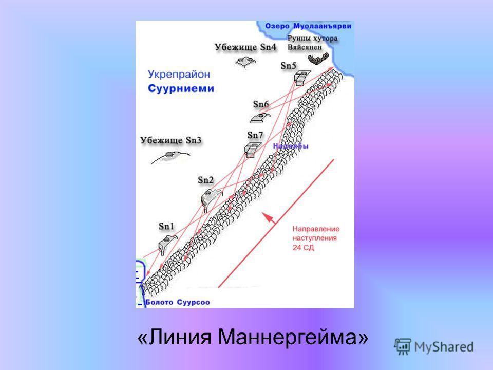 «Линия Маннергейма»