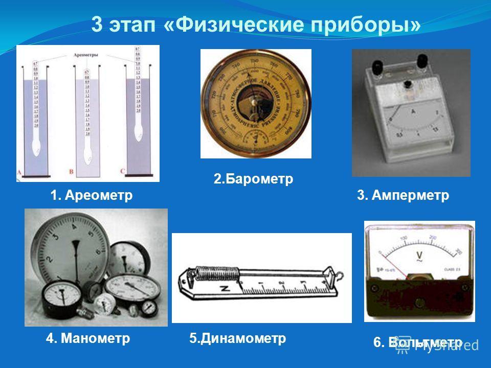3 этап «Физические приборы» 1. Ареометр 2.Барометр 3. Амперметр 4. Манометр5.Динамометр 6. Вольтметр
