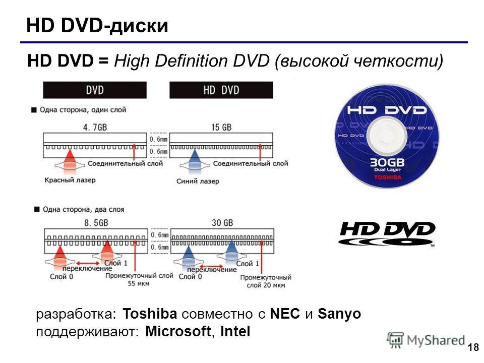 18 HD DVD-диски HD DVD = High Definition DVD (высокой четкости) разработка: Toshiba совместно с NEC и Sanyo поддерживают: Microsoft, Intel