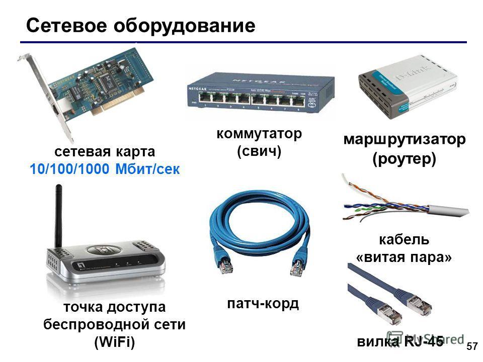 57 Сетевое оборудование сетевая карта 10/100/1000 Мбит/сек коммутатор (свич) маршрутизатор (роутер) точка доступа беспроводной сети (WiFi) патч-корд вилка RJ-45 кабель «витая пара»