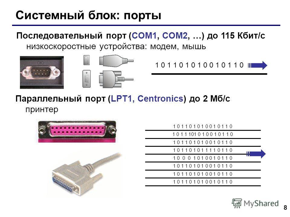 8 Системный блок: порты Последовательный порт (COM1, COM2, …) до 115 Кбит/с низкоскоростные устройства: модем, мышь 1 0 1 1 0 1 0 1 0 0 1 0 1 1 0 Параллельный порт (LPT1, Centronics) до 2 Мб/с принтер 1 0 1 1 0 1 0 1 0 0 1 0 1 1 0 1 0 1 1 101 0 1 0 0