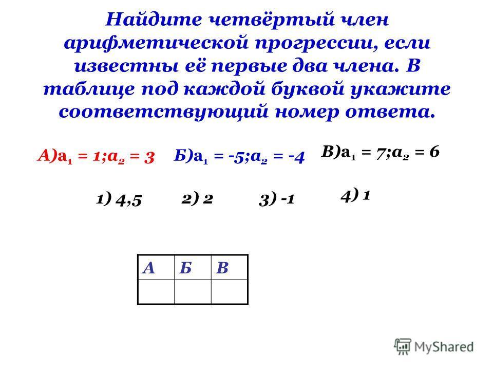 А)а 1 = 1;a 2 = 3Б)а 1 = -5;a 2 = -4 В)а 1 = 7;a 2 = 6 1) 4,52) 23) -1 4) 1 Найдите четвёртый член арифметической прогрессии, если известны её первые два члена. В таблице под каждой буквой укажите соответствующий номер ответа. АБВ