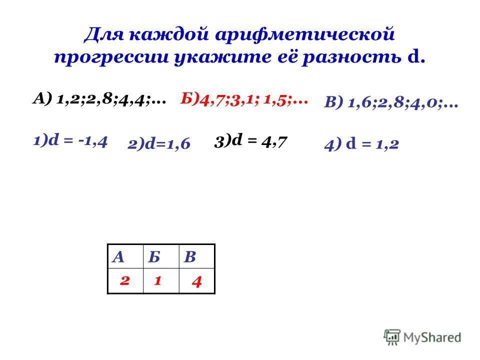 Для каждой арифметической прогрессии укажите её разность d. А) 1,2;2,8;4,4;...Б)4,7;3,1; 1,5;... В) 1,6;2,8;4,0;... 1)d = -1,4 2)d=1,6 3)d = 4,7 4) d = 1,2 АБВ 421