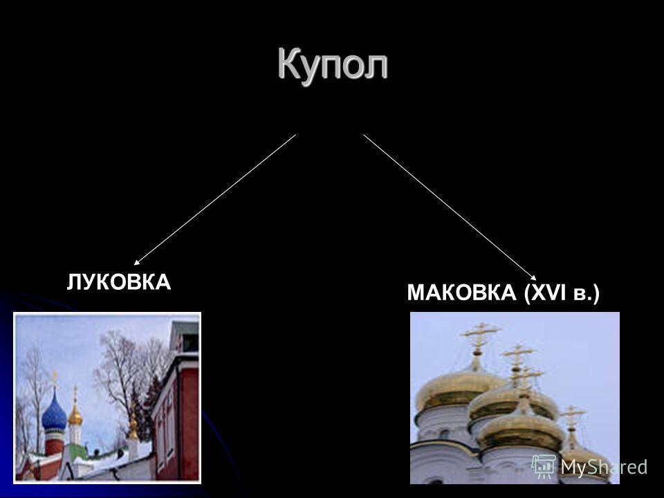 Купол ЛУКОВКА МАКОВКА (XVI в.)