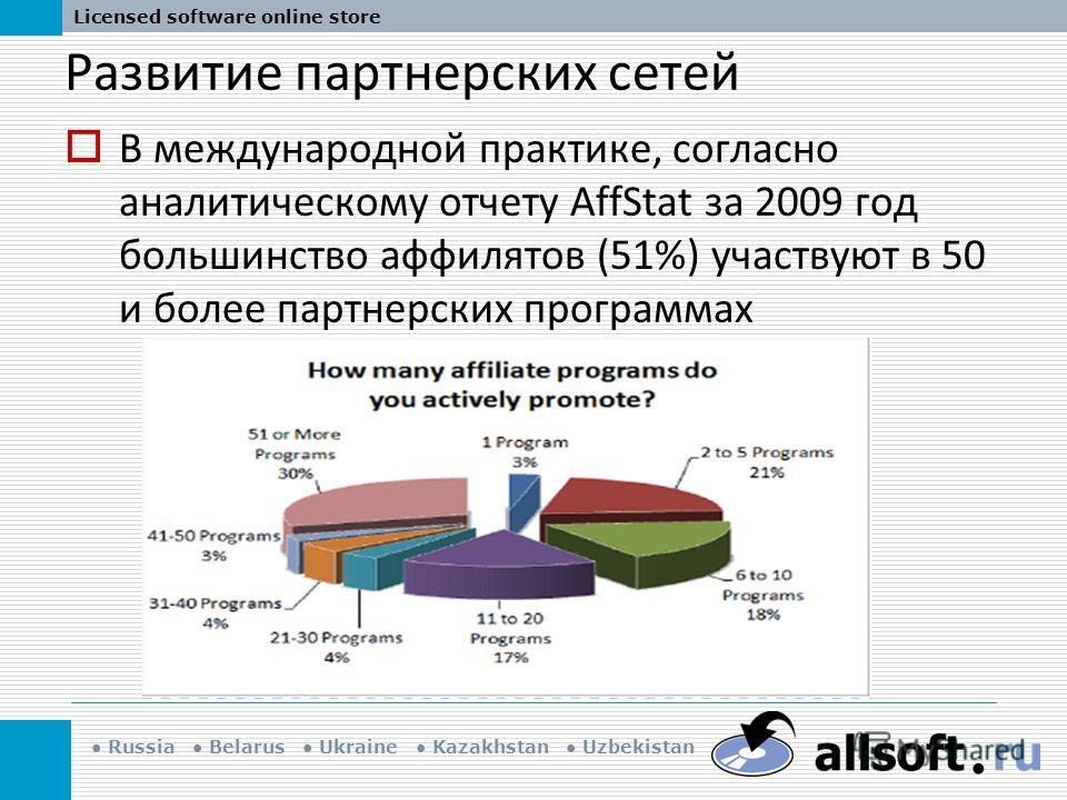 Russia Belarus Ukraine Kazakhstan Uzbekistan Licensed software online store Развитие партнерских сетей В международной практике, согласно аналитическому отчету AffStat за 2009 год большинство аффилятов (51%) участвуют в 50 и более партнерских програм