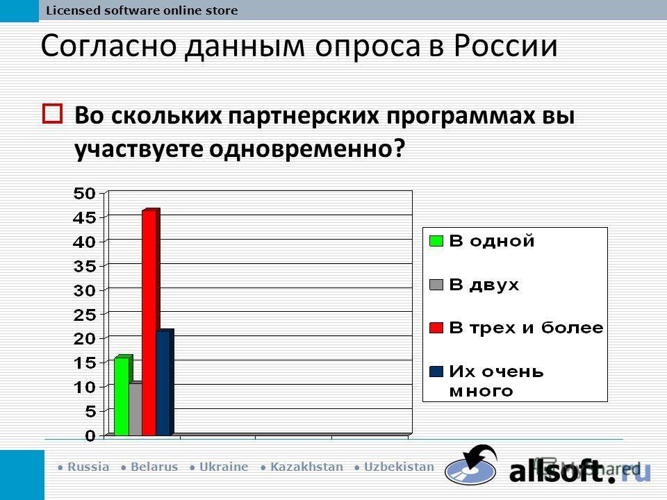 Russia Belarus Ukraine Kazakhstan Uzbekistan Licensed software online store Согласно данным опроса в России Во скольких партнерских программах вы участвуете одновременно?