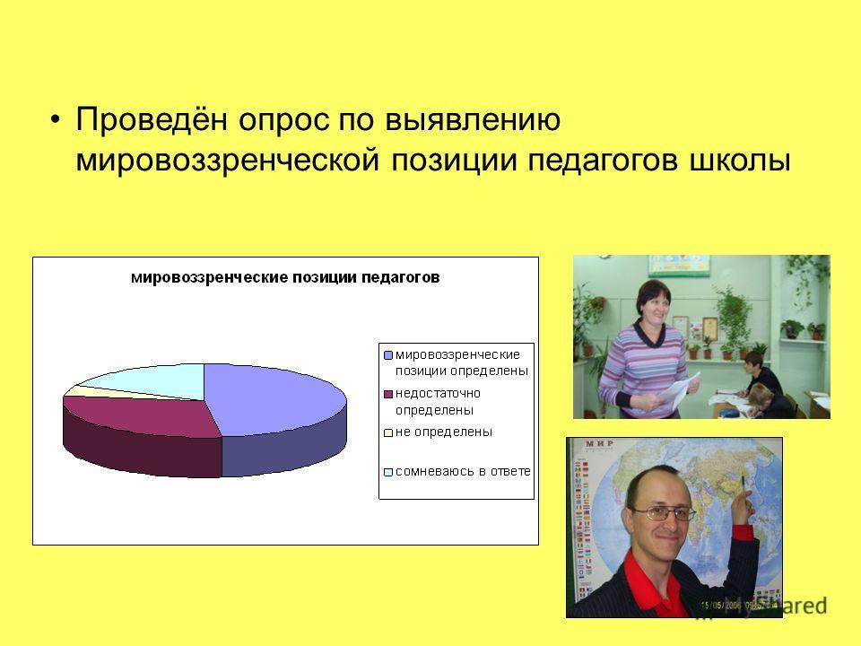 Проведён опрос по выявлению мировоззренческой позиции педагогов школы