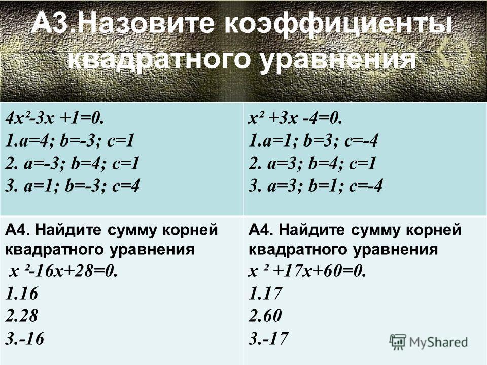 А3.Назовите коэффициенты квадратного уравнения 4х²-3х +1=0. 1.а=4; b=-3; с=1 2. а=-3; b=4; с=1 3. а=1; b=-3; с=4 х² +3х -4=0. 1.а=1; b=3; с=-4 2. а=3; b=4; с=1 3. а=3; b=1; с=-4 А4. Найдите сумму корней квадратного уравнения х ²-16х+28=0. 1.16 2.28 3