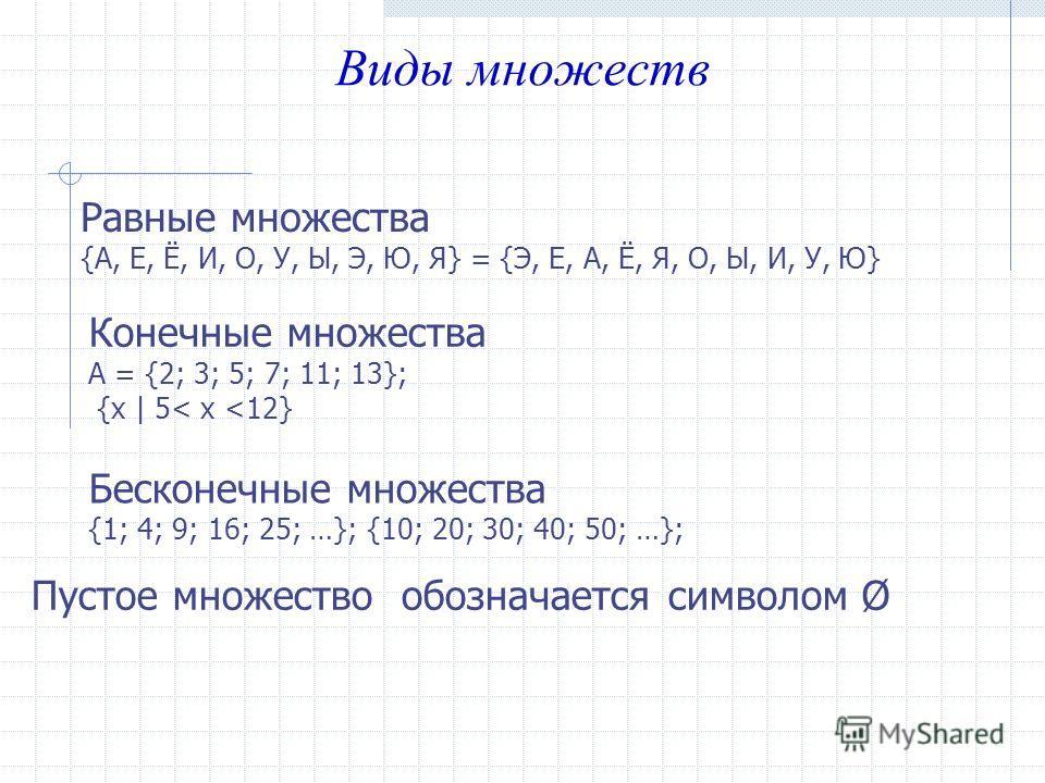Виды множеств Равные множества {А, Е, Ё, И, О, У, Ы, Э, Ю, Я} = {Э, Е, А, Ё, Я, О, Ы, И, У, Ю} Конечные множества А = {2; 3; 5; 7; 11; 13}; {х | 5< х