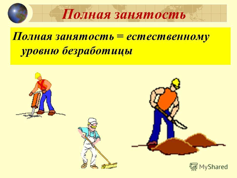 Полная занятость Полная занятость = естественному уровню безработицы