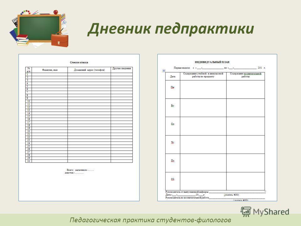 Дневник педпрактики Педагогическая практика студентов-филологов