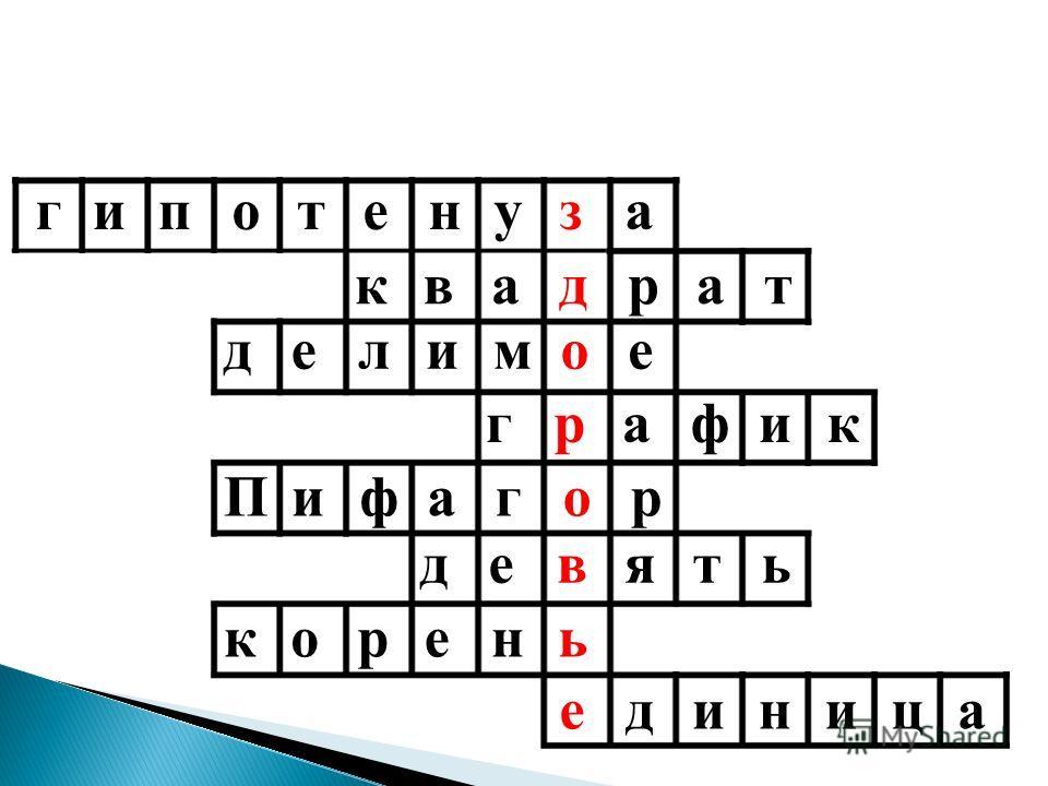 гипотенуза квадрат делимое Пифагор единица девять график корень