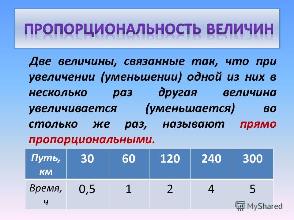 Две величины, связанные так, что при увеличении (уменьшении) одной из них в несколько раз другая величина увеличивается (уменьшается) во столько же раз, называют прямо пропорциональными. Путь, км 3060120240300 Время, ч 0,51245