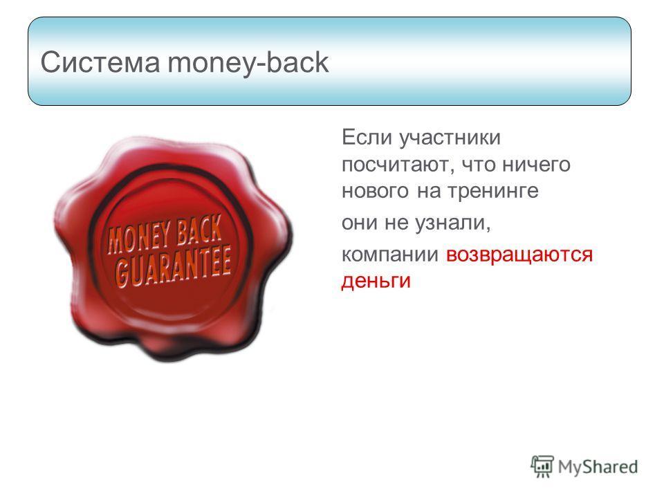 1. Введение 3. Разведка продаж Второй день 2. СПИН продажи Первый день 4. Преимущества Система money-back Если участники посчитают, что ничего нового на тренинге они не узнали, компании возвращаются деньги