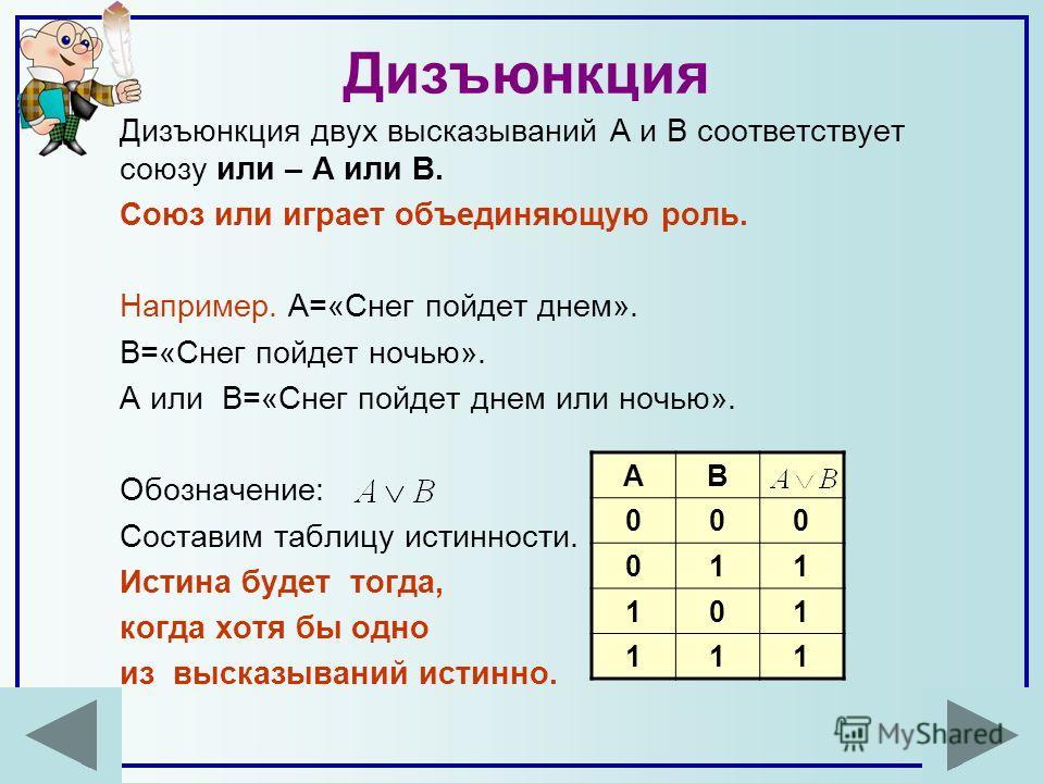 Дизъюнкция Дизъюнкция двух высказываний А и В соответствует союзу или – А или В. Союз или играет объединяющую роль. Например. А=«Снег пойдет днем». В=«Снег пойдет ночью». А или В=«Снег пойдет днем или ночью». Обозначение: Составим таблицу истинности.