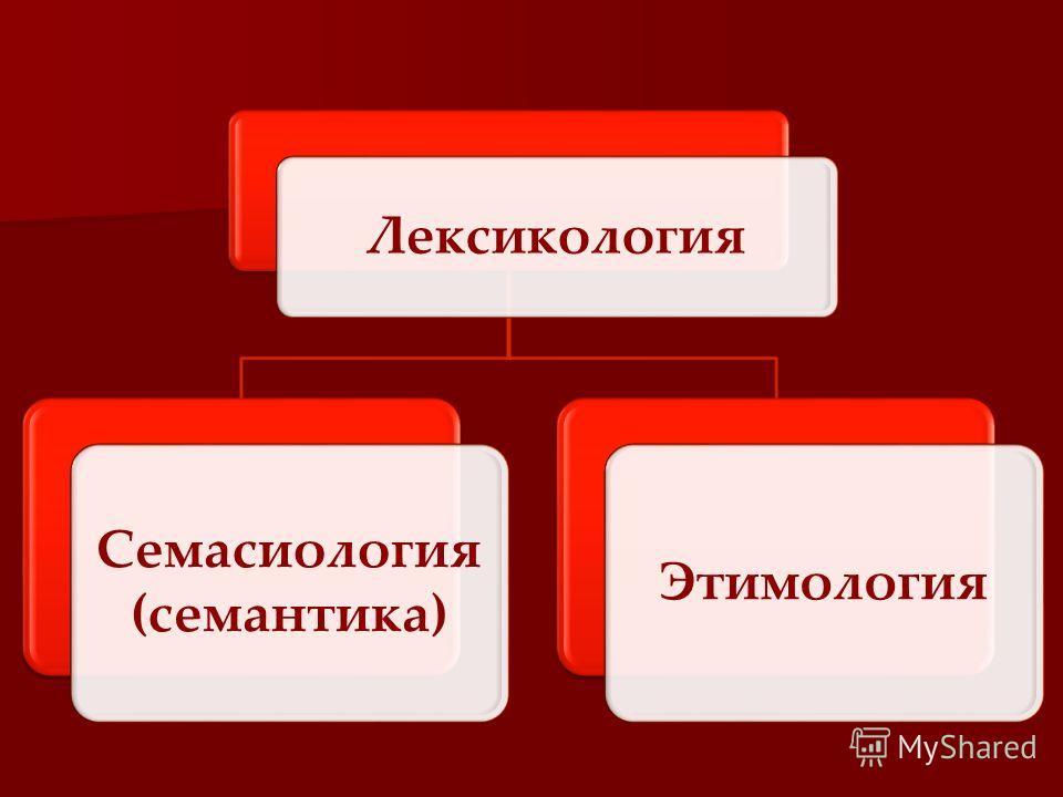 Лексикология Семасиология (семантика) Этимология