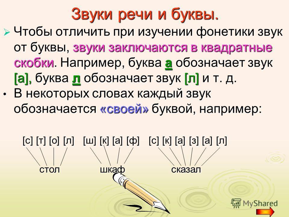 Звуки речи и буквы. Чтобы отличить при изучении фонетики звук от буквы, звуки заключаются в квадратные скобки. Например, буква а обозначает звук [а], буква л обозначает звук [л] и т. д. В некоторых словах каждый звук обозначается «своей» буквой, напр