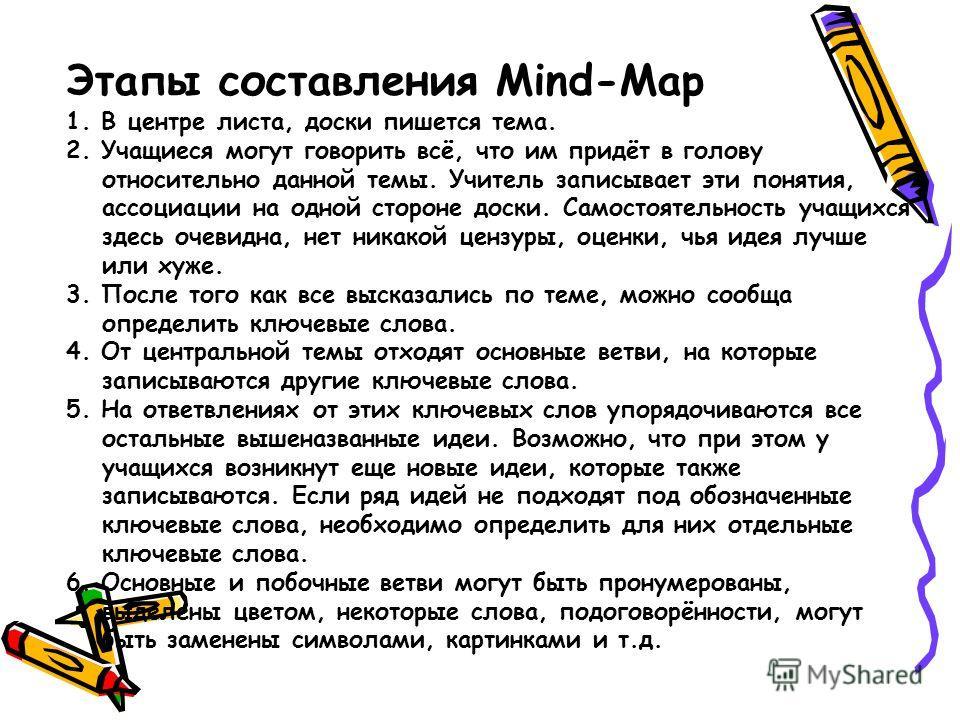 Этапы составления Mind-Map 1. В центре листа, доски пишется тема. 2. Учащиеся могут говорить всё, что им придёт в голову относительно данной темы. Учитель записывает эти понятия, ассоциации на одной стороне доски. Самостоятельность учащихся здесь оче