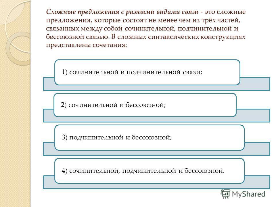 Сложные предложения с разными видами связи - это сложные предложения, которые состоят не менее чем из трёх частей, связанных между собой сочинительной, подчинительной и бессоюзной связью. В сложных синтаксических конструкциях представлены сочетания: