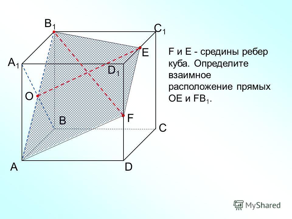 АD С В B1B1 С1С1 D1D1 А1А1 F F и Е - средины ребер куба. Определите взаимное расположение прямых ОЕ и FВ 1. Е О