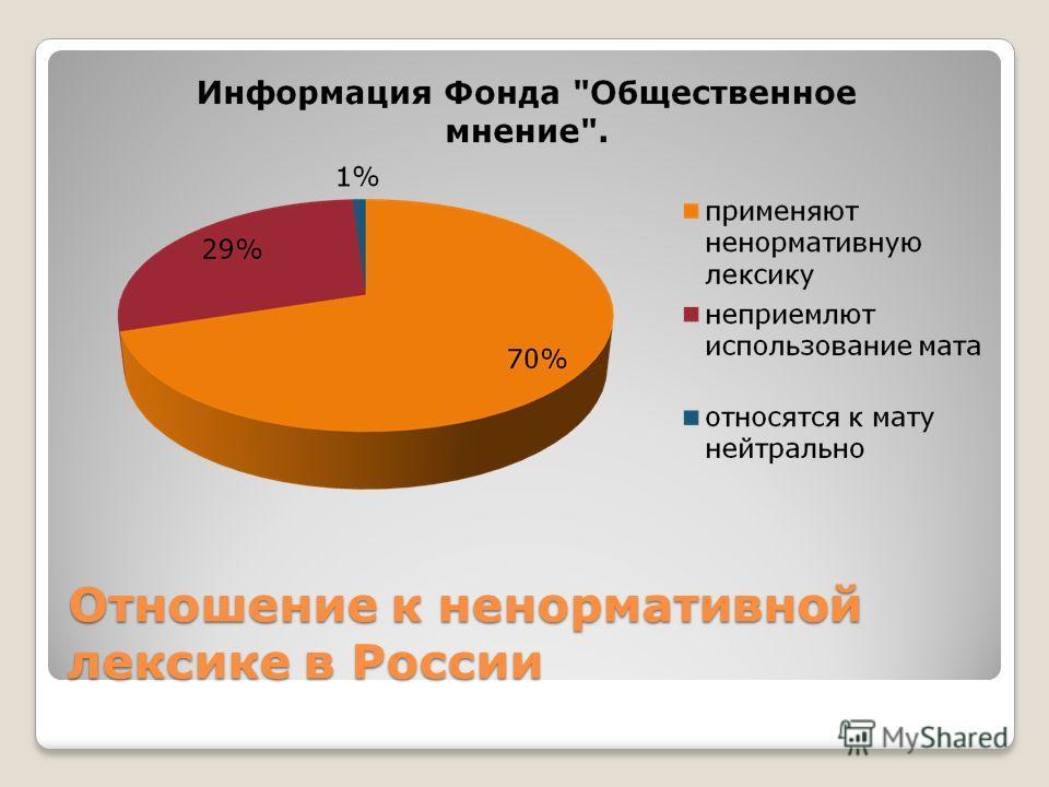 Отношение к ненормативной лексике в России