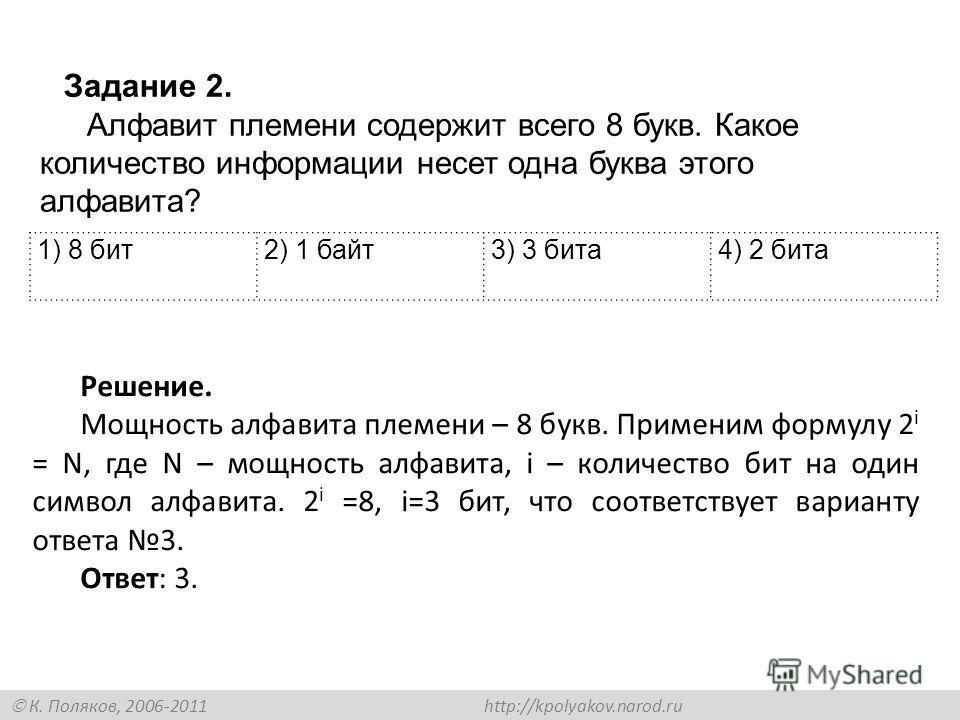К. Поляков, 2006-2011 http://kpolyakov.narod.ru 1) 8 бит2) 1 байт3) 3 бита4) 2 бита Задание 2. Алфавит племени содержит всего 8 букв. Какое количество информации несет одна буква этого алфавита? Решение. Мощность алфавита племени – 8 букв. Применим ф