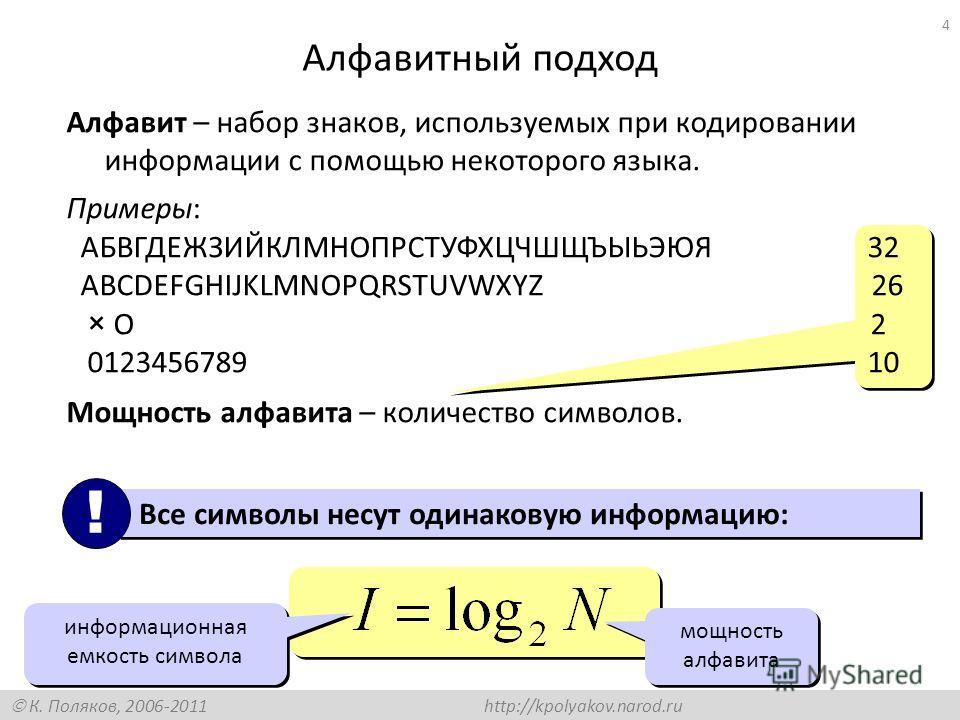 К. Поляков, 2006-2011 http://kpolyakov.narod.ru Алфавит – набор знаков, используемых при кодировании информации с помощью некоторого языка. Примеры: АБВГДЕЖЗИЙКЛМНОПРСТУФХЦЧШЩЪЫЬЭЮЯ 32 ABCDEFGHIJKLMNOPQRSTUVWXYZ 26 × O 2 0123456789 10 Мощность алфави