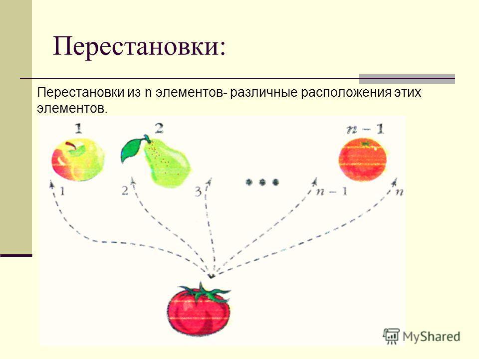Перестановки: Перестановки из n элементов- различные расположения этих элементов.