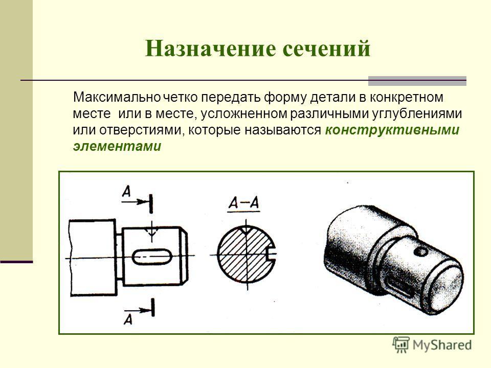 Назначение сечений Максимально четко передать форму детали в конкретном месте или в месте, усложненном различными углублениями или отверстиями, которые называются конструктивными элементами