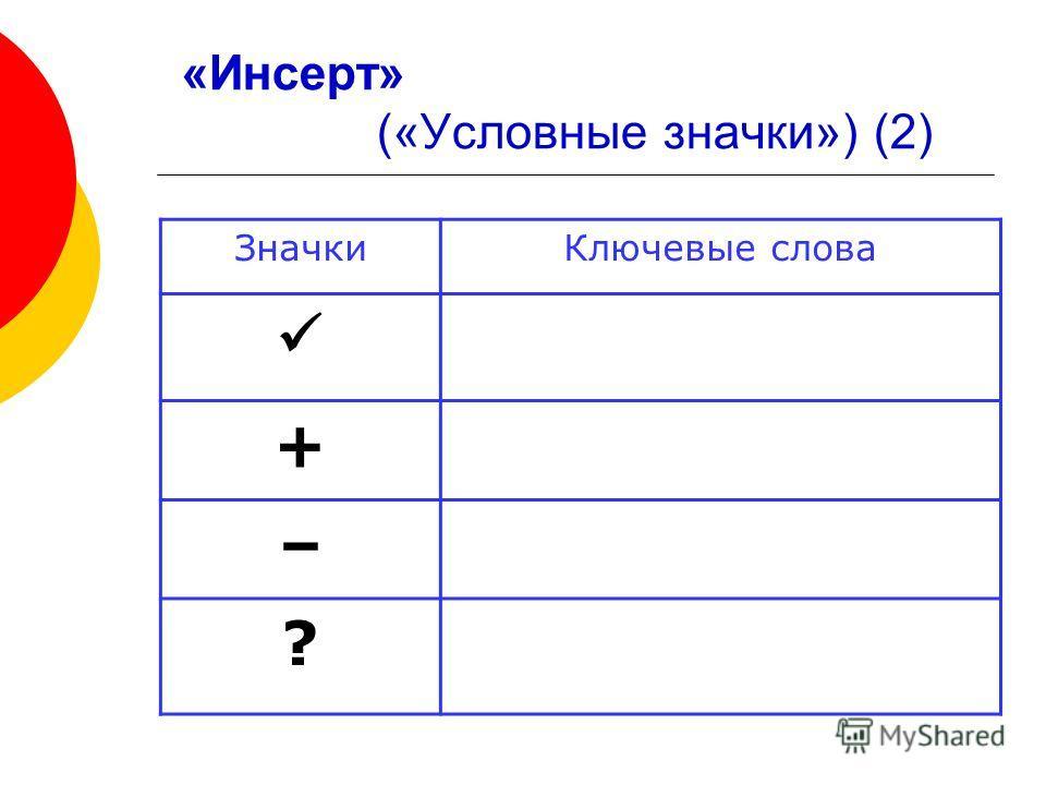 «Инсерт» («Условные значки») (2) ЗначкиКлючевые слова + – ?