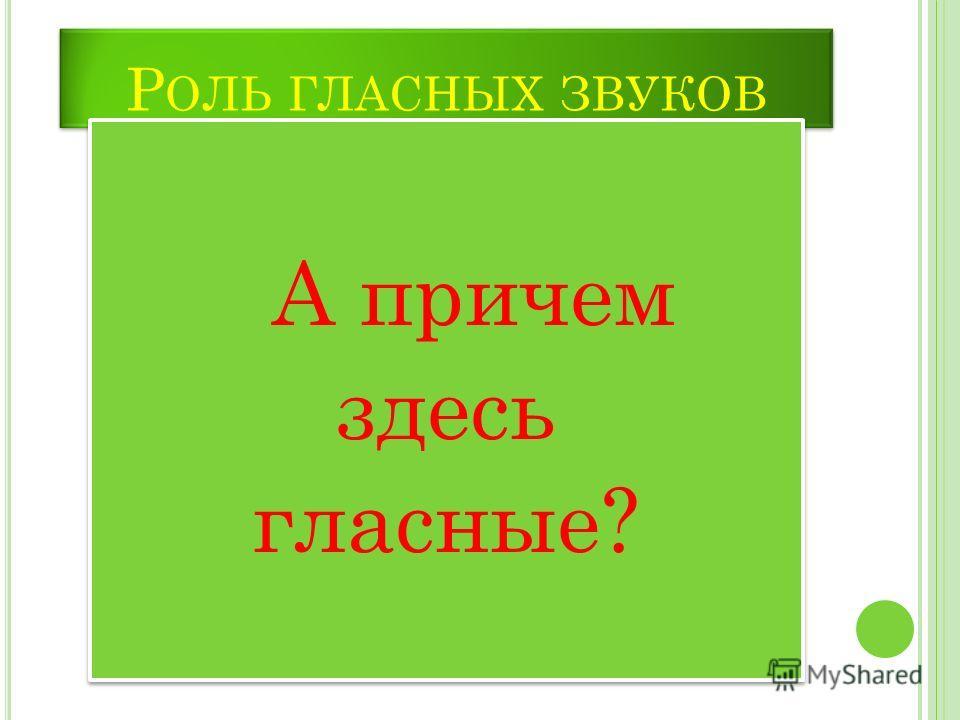 Ч ТО ТАКОЕ СЛОГ ? Слог – часть слова, не заключающая в себе смысла слова.