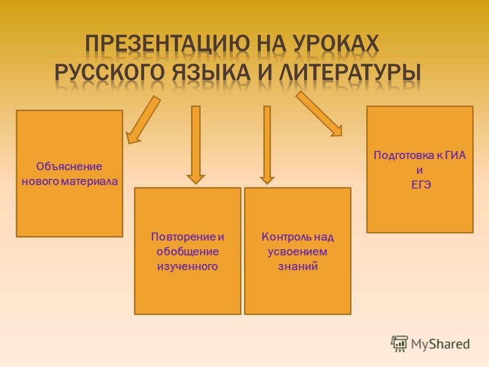 Объяснение нового материала Повторение и обобщение изученного Контроль над усвоением знаний Подготовка к ГИА и ЕГЭ