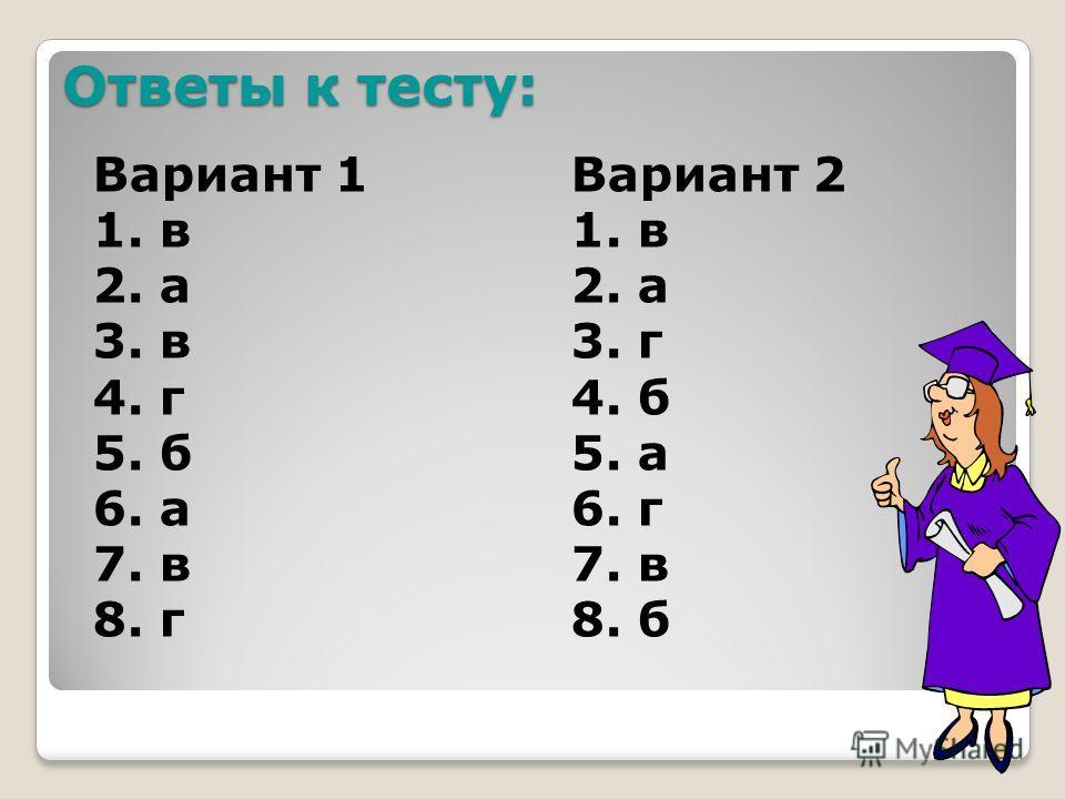 Ответы к тесту: Вариант 1 1. в 2. а 3. в 4. г 5. б 6. а 7. в 8. г Вариант 2 1. в 2. а 3. г 4. б 5. а 6. г 7. в 8. б