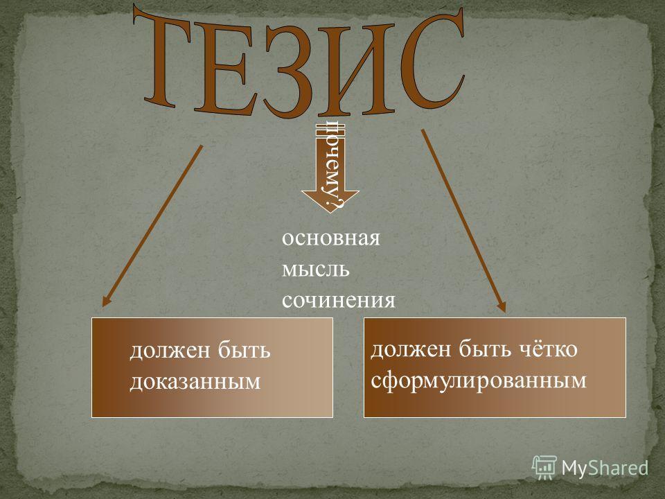 основная мысль сочинения должен быть доказанным должен быть чётко сформулированным почему?