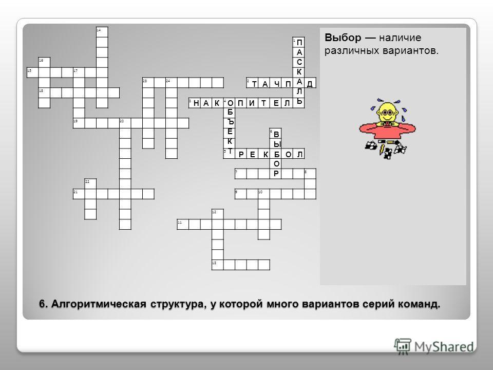 6. Алгоритмическая структура, у которой много вариантов серий команд. 6. Алгоритмическая структура, у которой много вариантов серий команд. Выбор наличие различных вариантов. 14 1 16 15 17 23 24 2 18 3 4 19 20 6 5 7 8 22 21 9 10 12 11 13 Т А Ч П Д Н