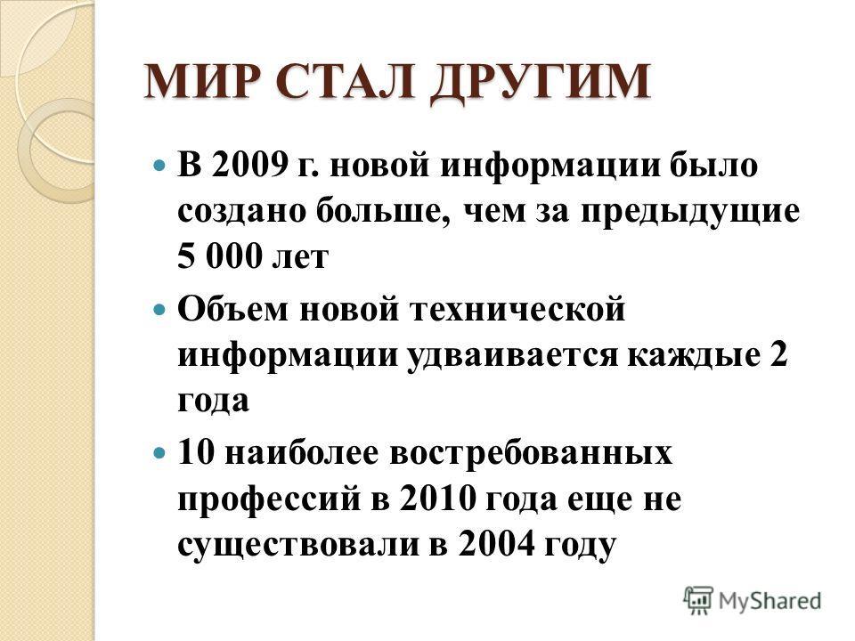 МИР СТАЛ ДРУГИМ В 2009 г. новой информации было создано больше, чем за предыдущие 5 000 лет Объем новой технической информации удваивается каждые 2 года 10 наиболее востребованных профессий в 2010 года еще не существовали в 2004 году
