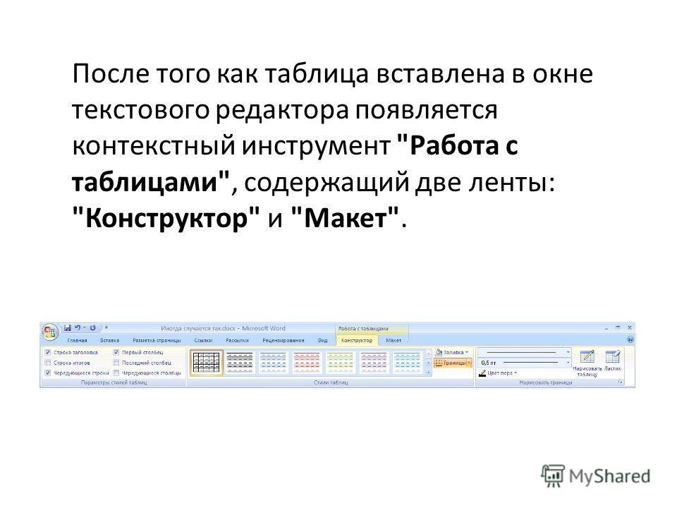 После того как таблица вставлена в окне текстового редактора появляется контекстный инструмент Работа с таблицами, содержащий две ленты: Конструктор и Макет.