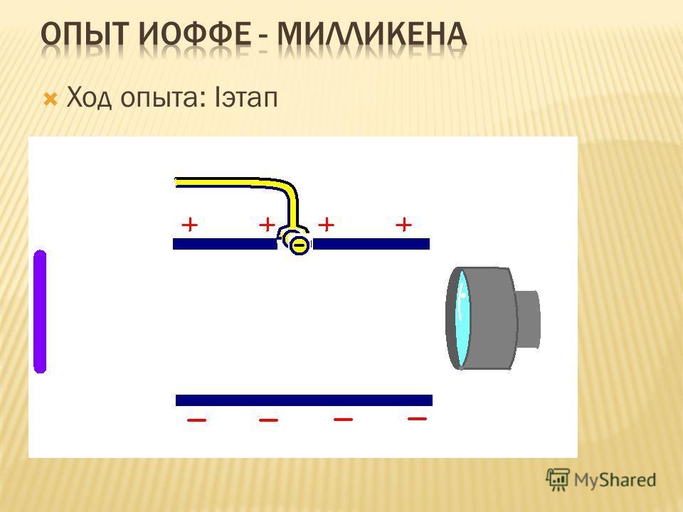Схема установки: Маслёнка- распылитель у/ф лампа Зрительная труба Металлические пластины