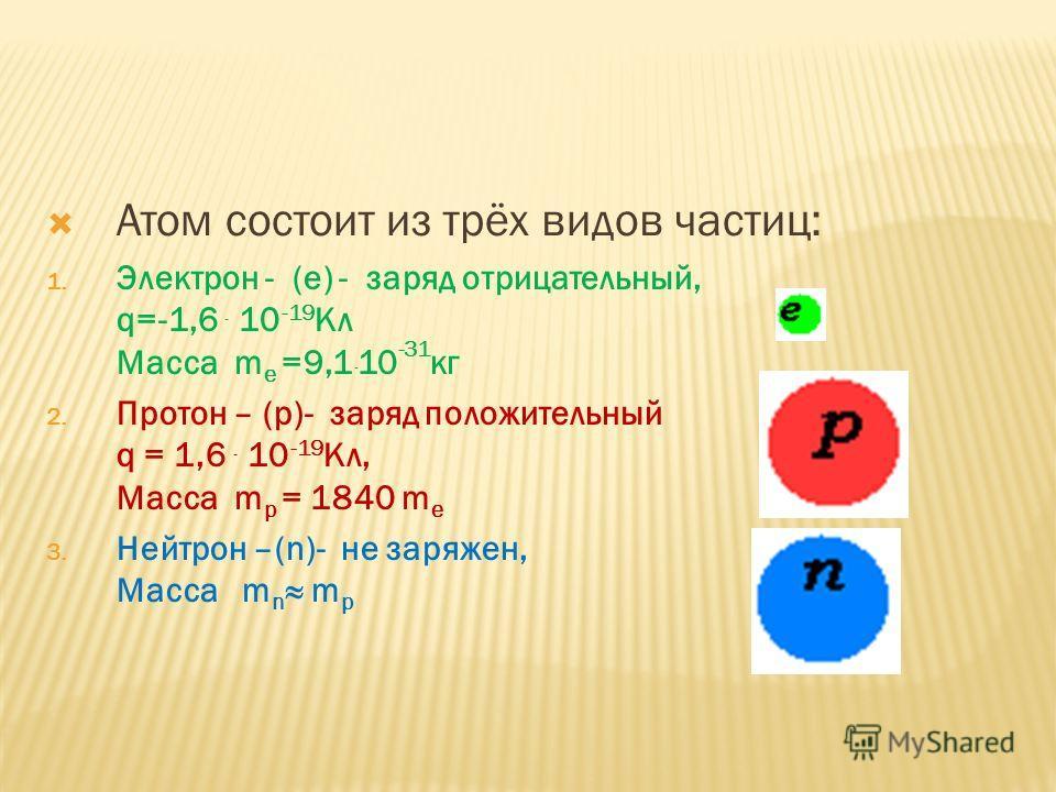 1. Атомные частицы и их свойства Атомные частицы и их свойства 2. Планетарная модель атомаПланетарная модель атома 3. Конструктор атомовКонструктор атомов