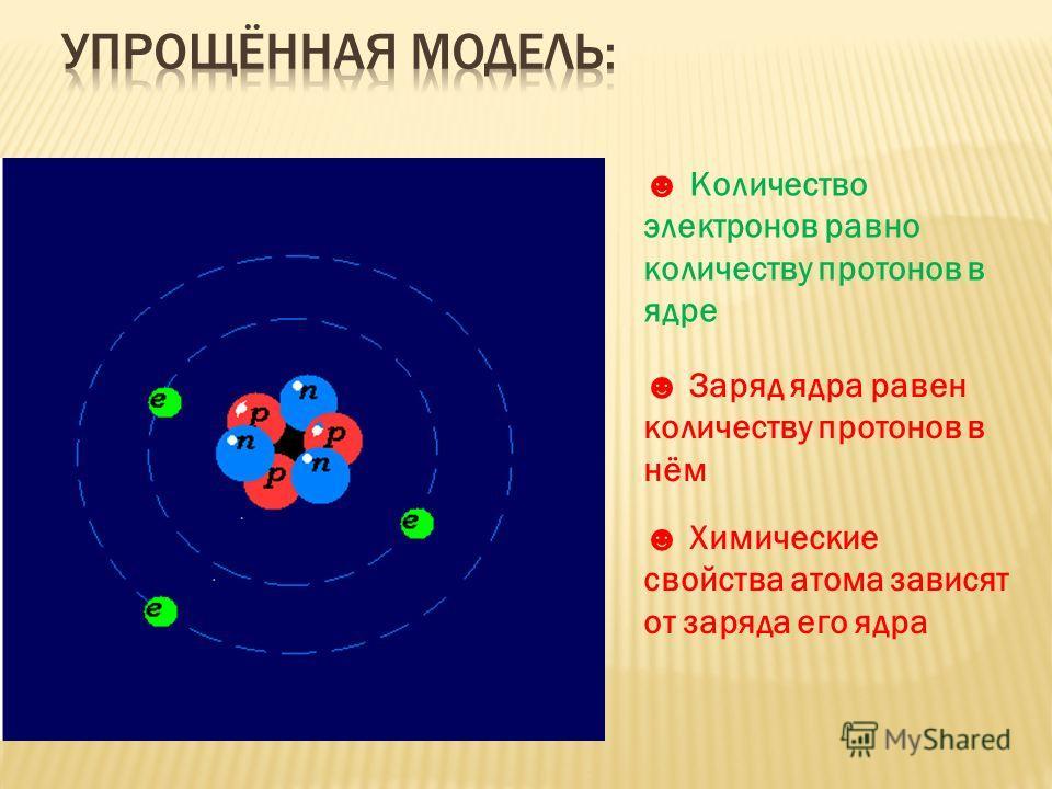 В центре атома находится ядро, состоящее из протонов и нейтронов Электроны вращаются вокруг ядра