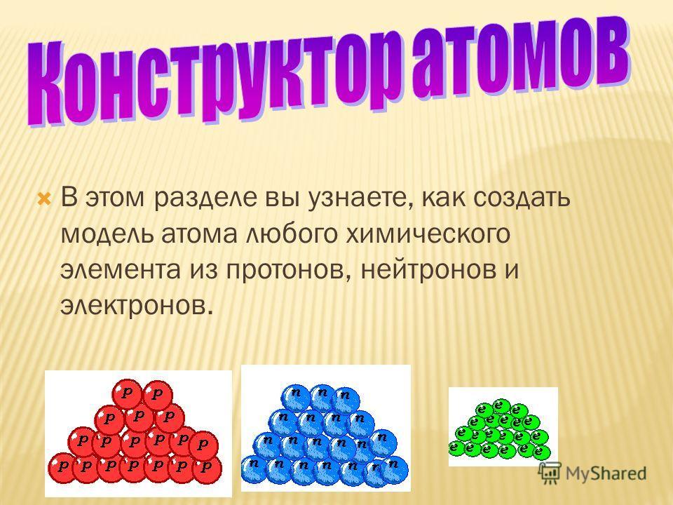 Количество электронов равно количеству протонов в ядре Заряд ядра равен количеству протонов в нём Химические свойства атома зависят от заряда его ядра