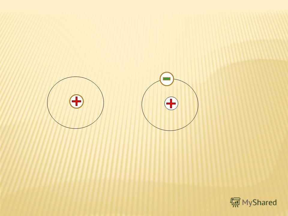 Строение атома. 1. Укажите, какая часть атома несет положительный заряд, какая отрицательный.